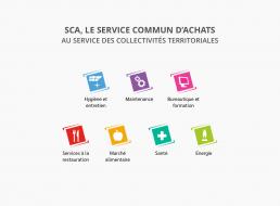 Service Commun d'Achats